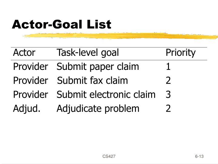 Actor-Goal List