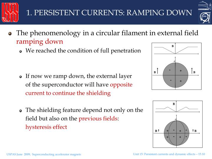 1. PERSISTENT CURRENTS: RAMPING DOWN