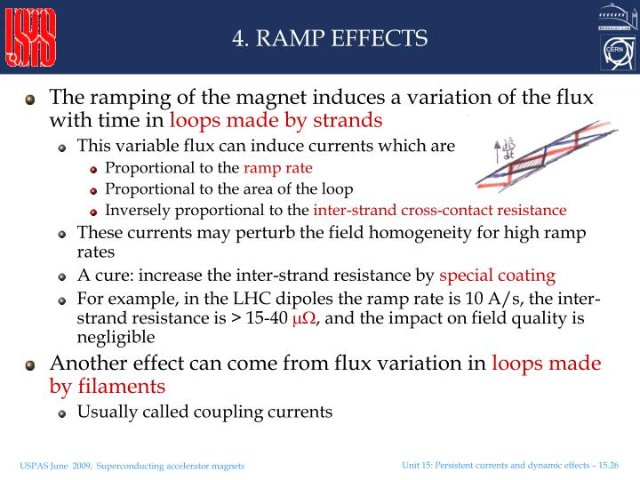 4. RAMP EFFECTS