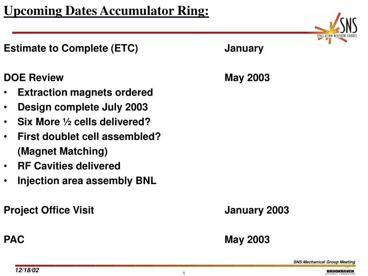 Upcoming dates accumulator ring