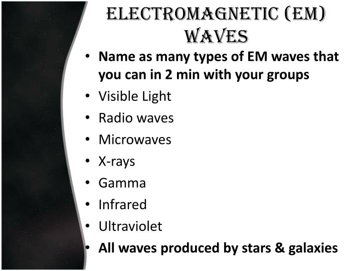 Electromagnetic (EM) Waves