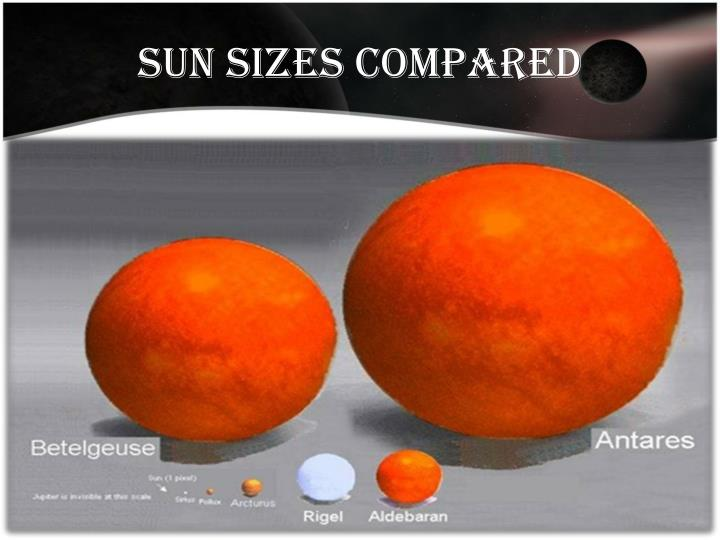 Sun Sizes compared