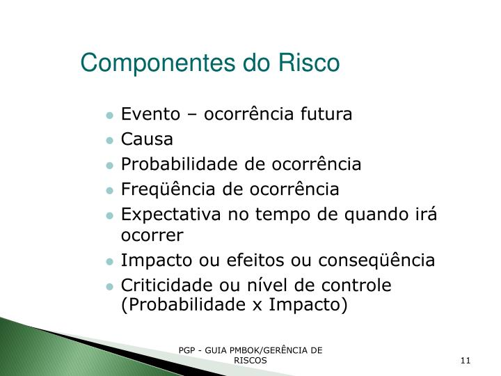 Componentes do Risco