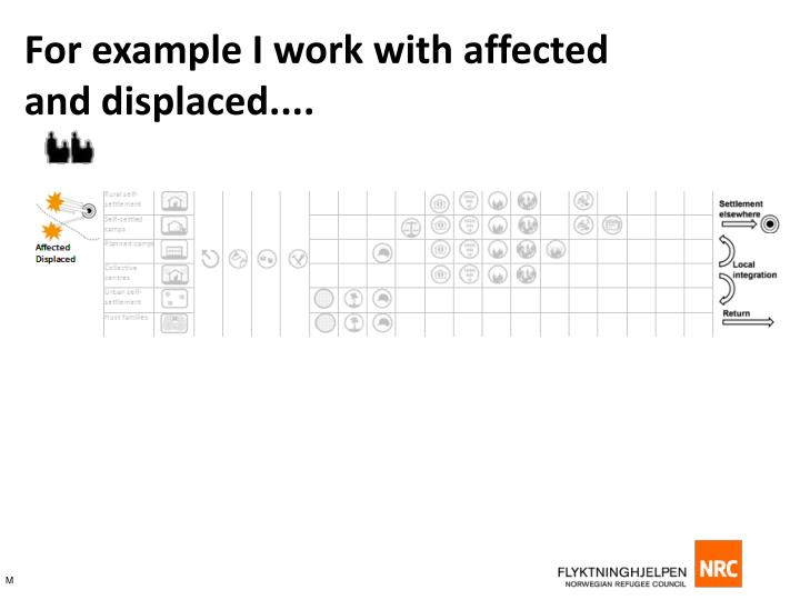 For example I work with affected and displaced....