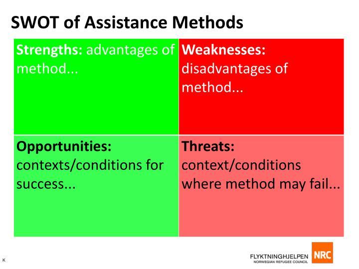 SWOT of Assistance Methods