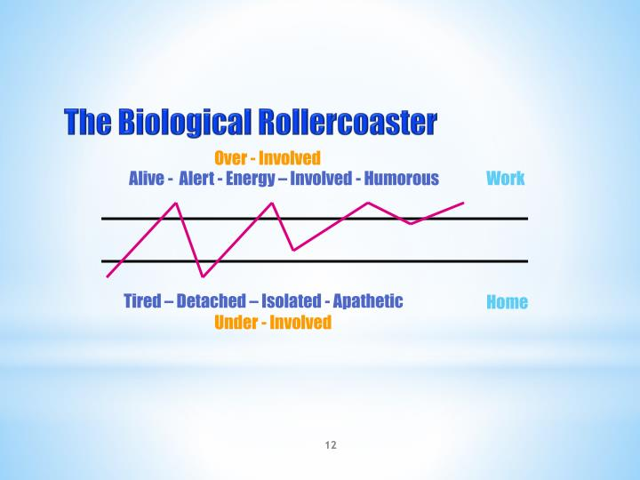 The Biological Rollercoaster