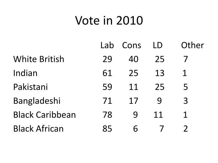 Vote in 2010