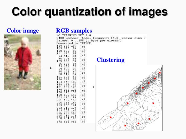 Color quantization of images