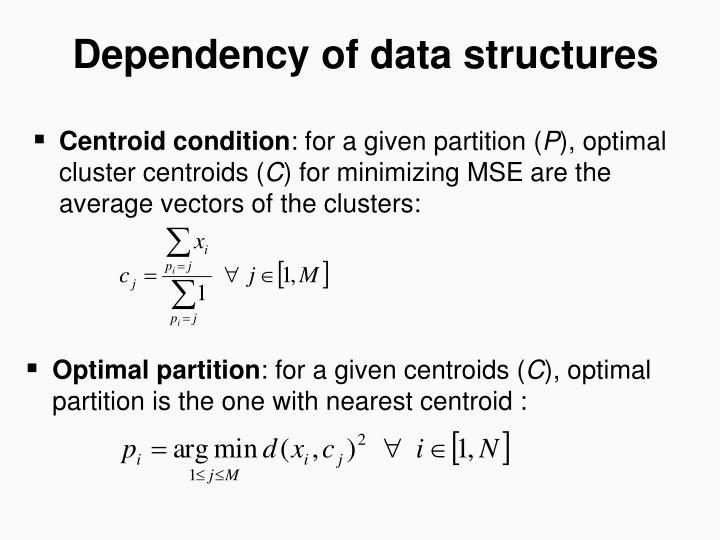Dependency of data structures