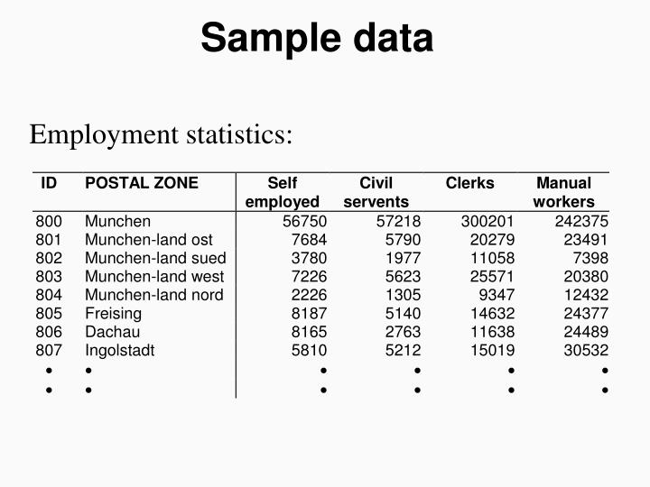 Sample data