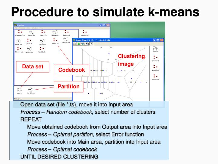 Procedure to simulate k-means