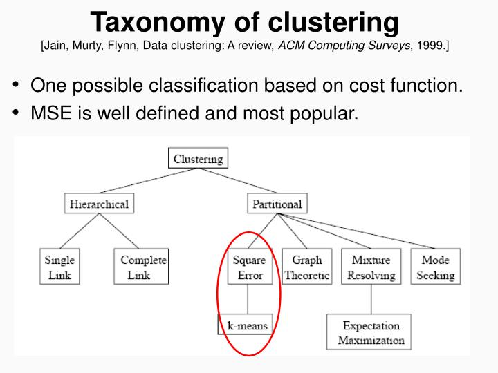 Taxonomy of clustering