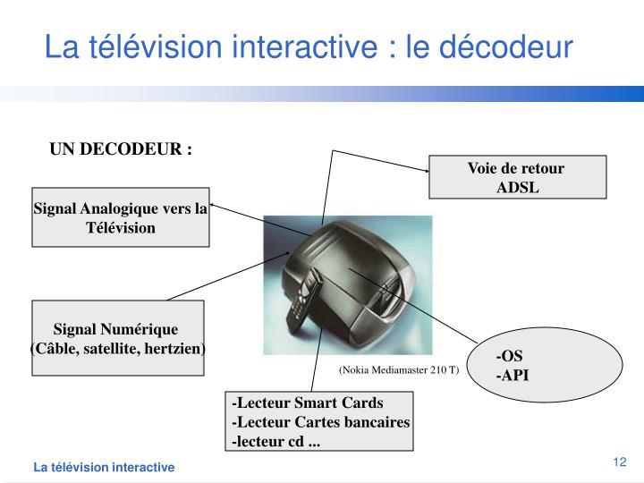 La télévision interactive : le décodeur