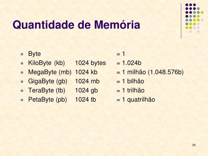 Quantidade de Memória