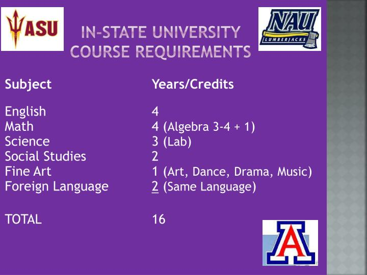 In-State University Course Requirements