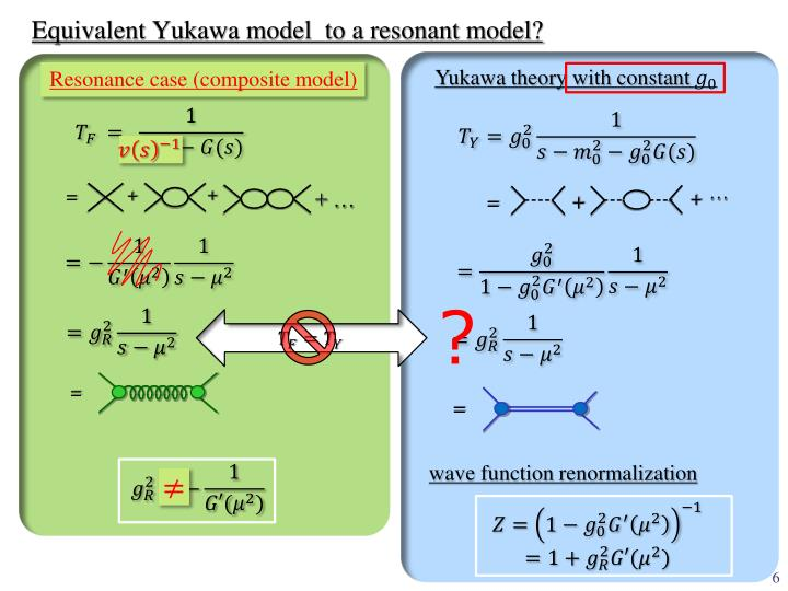 Equivalent Yukawa model  to a resonant model?