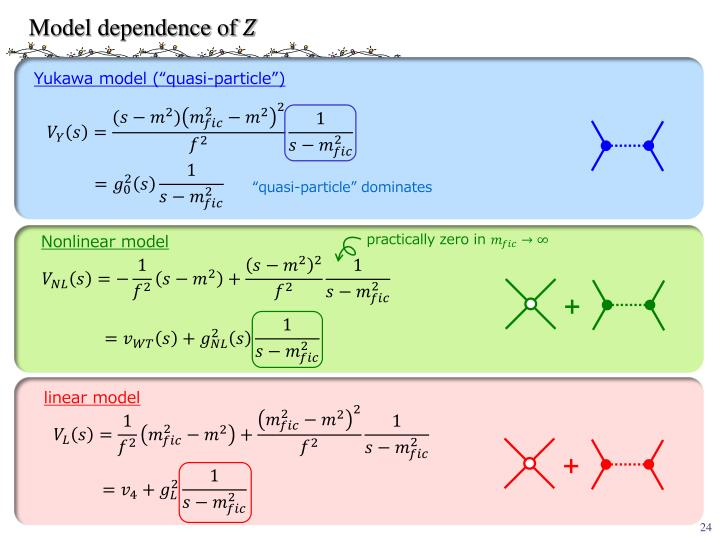 Model dependence of