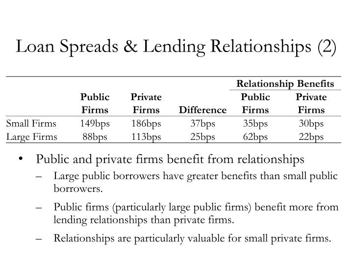 Loan Spreads & Lending Relationships (2)