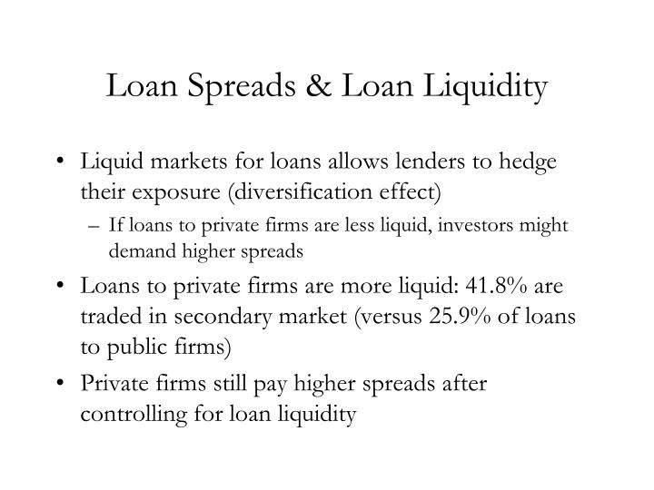 Loan Spreads & Loan Liquidity