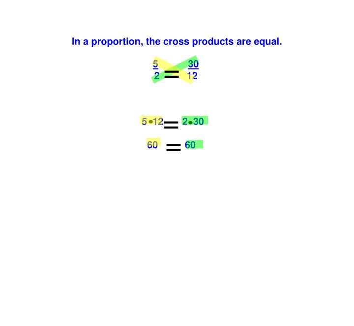 In a proportion, the cross products are equal.