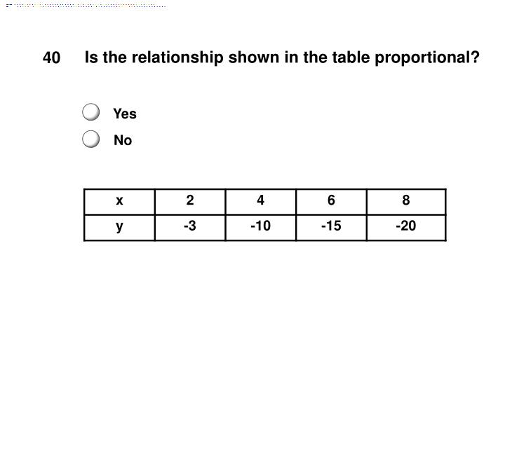 Is the relationship shown in the table proportional?