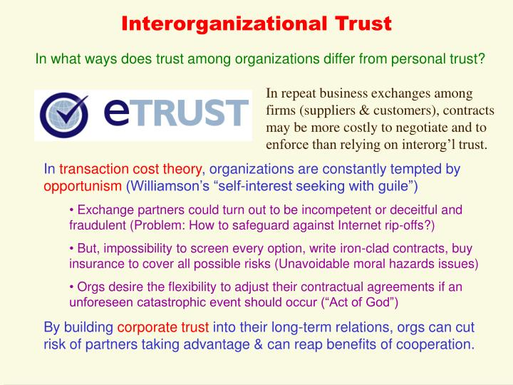 Interorganizational Trust
