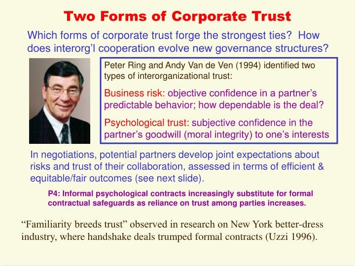 Two Forms of Corporate Trust