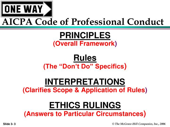 Aicpa code of professional conduct1