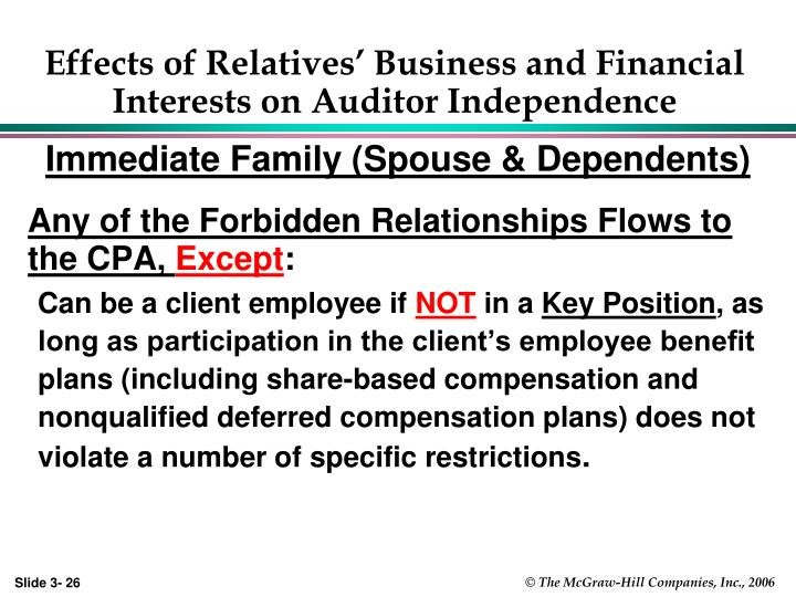 Effects of Relatives' Business and Financial Interests on Auditor Independence