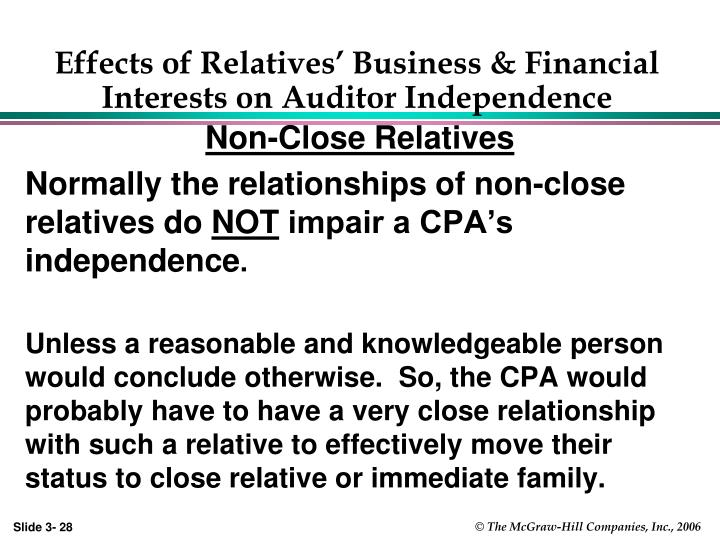 Effects of Relatives' Business & Financial Interests on Auditor Independence