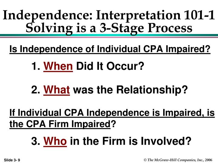 Independence: Interpretation 101-1
