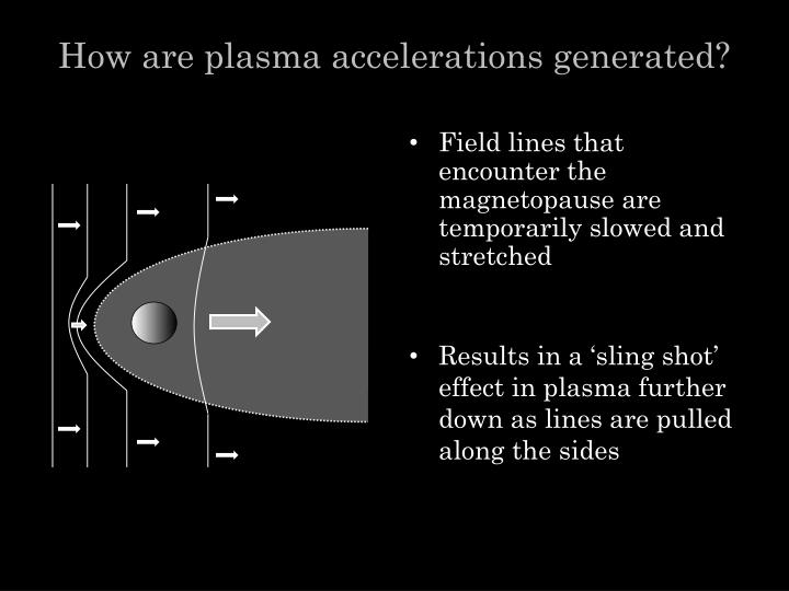 How are plasma accelerations generated