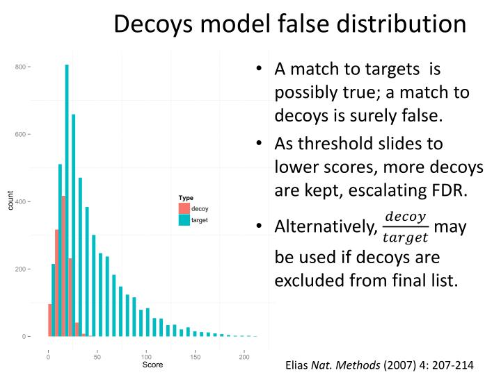 Decoys model false distribution