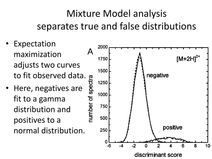 Mixture Model analysis