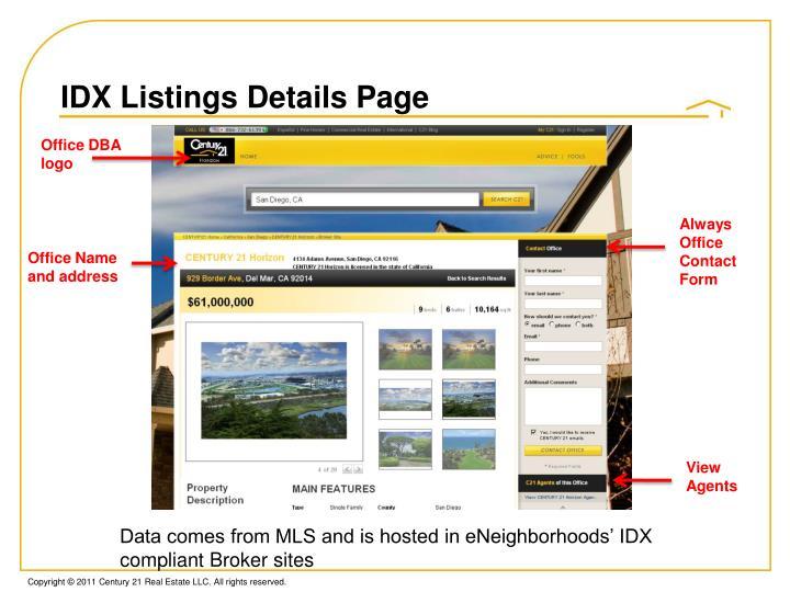 IDX Listings Details Page