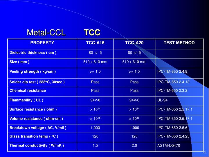 Metal-CCL