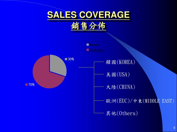 SALES COVERAGE