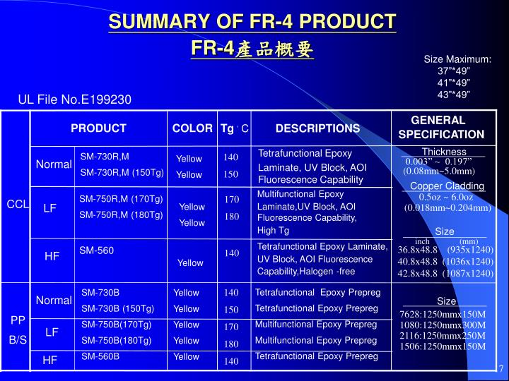 SUMMARY OF FR-4 PRODUCT