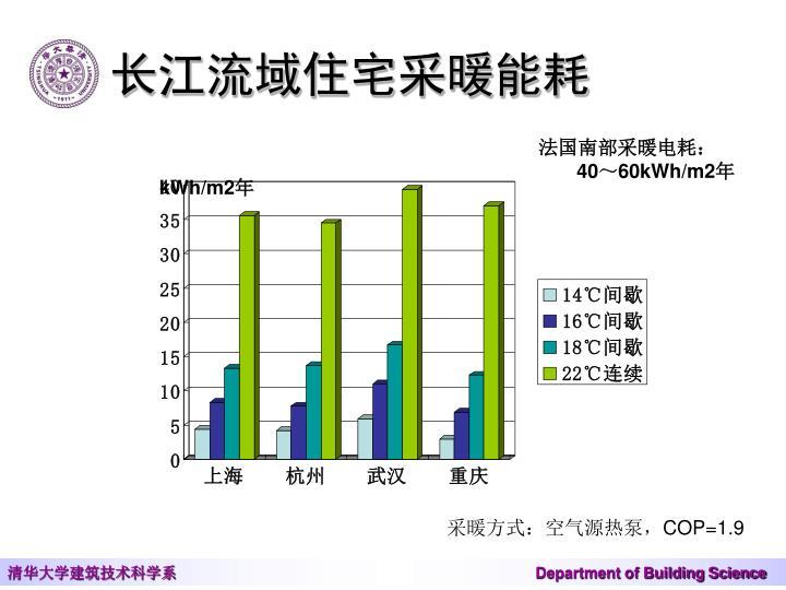 长江流域住宅采暖能耗