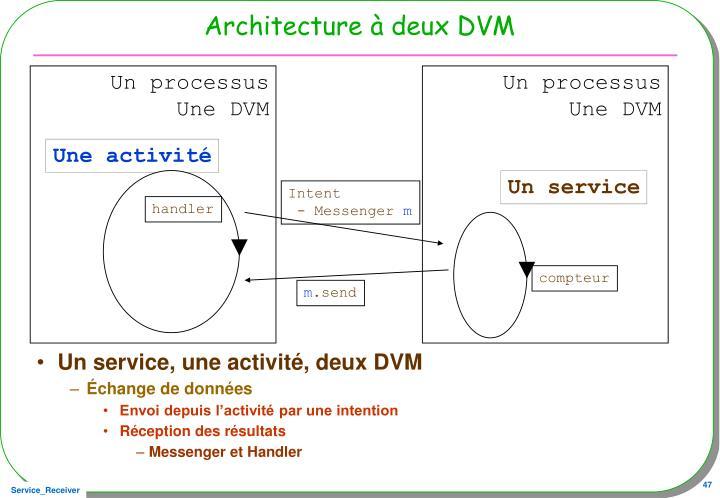 Architecture à deux DVM