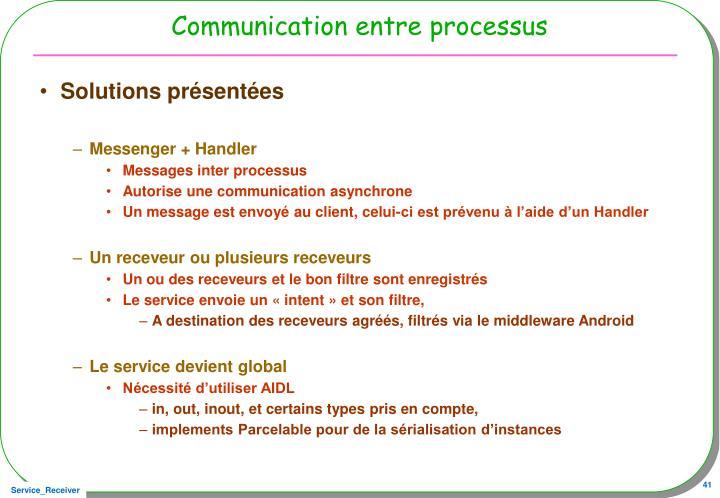 Communication entre processus