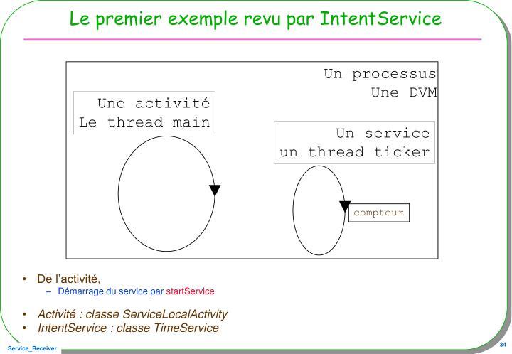Le premier exemple revu par IntentService