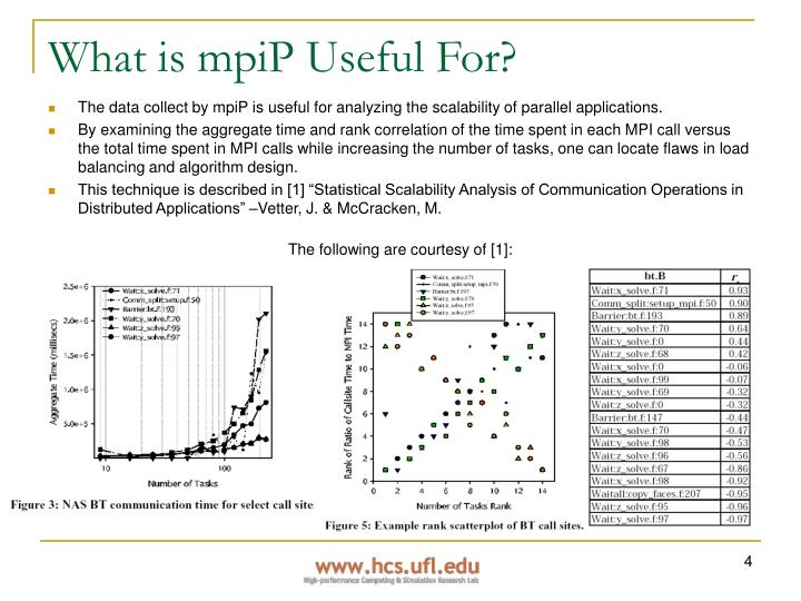 What is mpiP Useful For?
