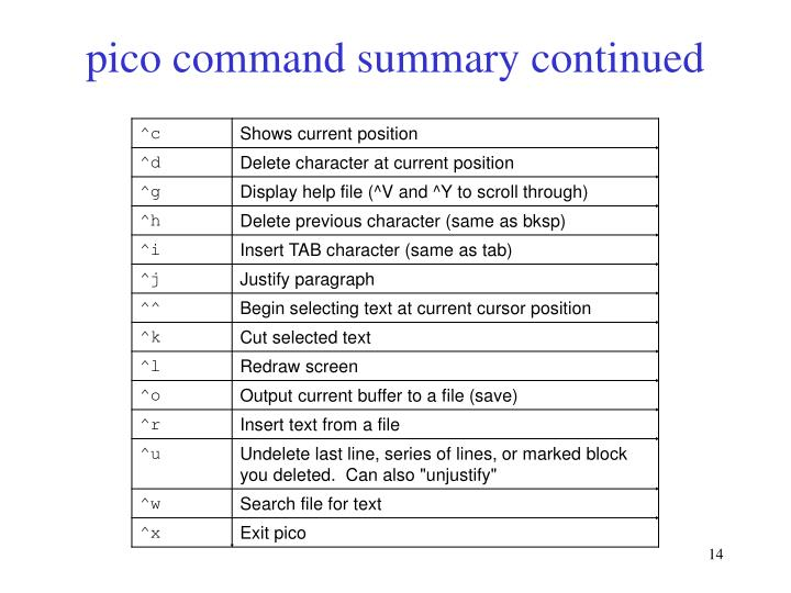 pico command summary continued