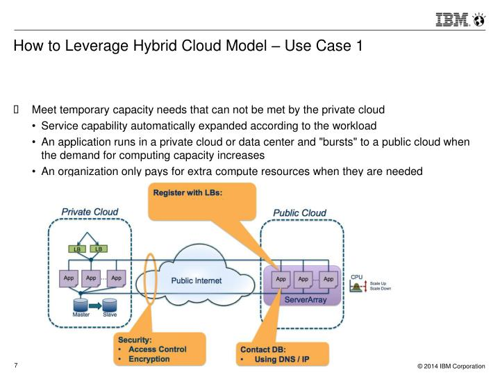 How to Leverage Hybrid Cloud Model – Use Case 1