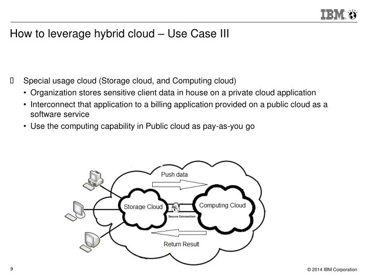 How to leverage hybrid cloud – Use Case III