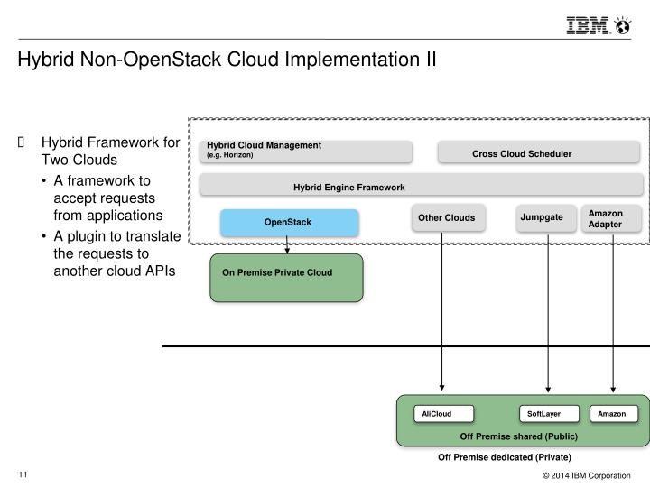 Hybrid Non-OpenStack Cloud Implementation II