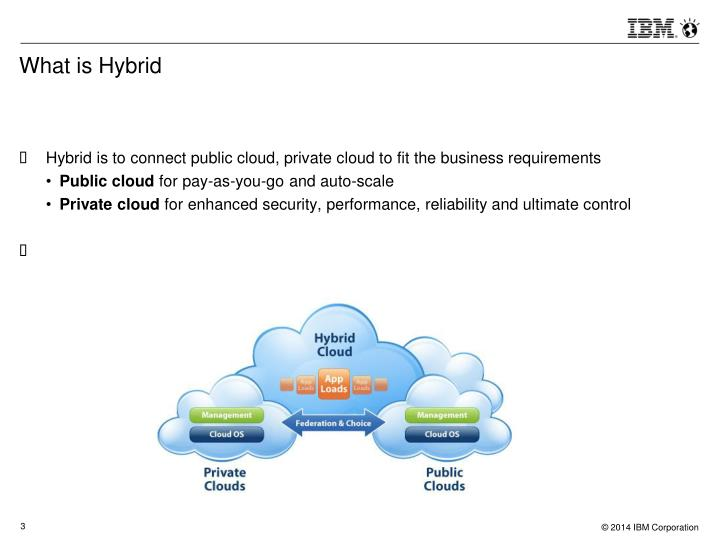 What is Hybrid