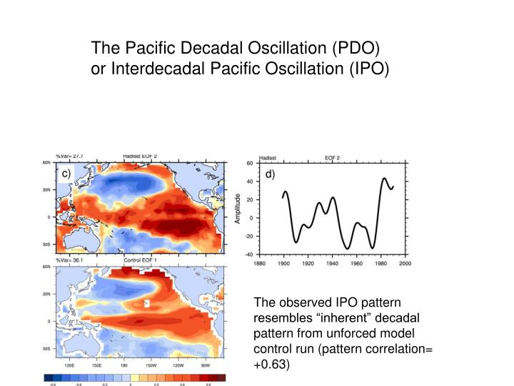 The Pacific Decadal Oscillation (PDO)                                or Interdecadal Pacific Oscilla...