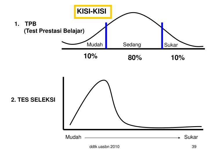 KISI-KISI